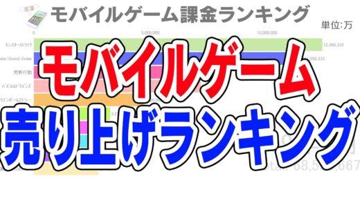 【スマホ】モバイルゲーム売上ランキング!モンスト首位!