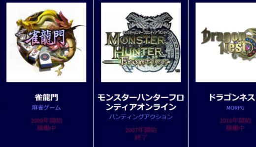 懐かしのオンラインゲーム12選【20代・30代向け】【MHF・メイプル・APEX・Fortnite・ゲーム・Minecraft】