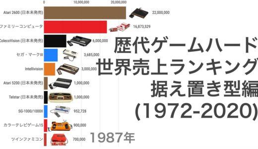歴代ゲームハード 世界売上ランキング 据え置き型編 (1972-2020)【動画でわかる統計・データ】