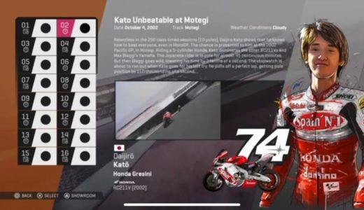 【ゲーム実況】日本未発売の最新ゲーム motoGP 19 を日本人が最速プレイしてみた。バイク、レース好き必見!